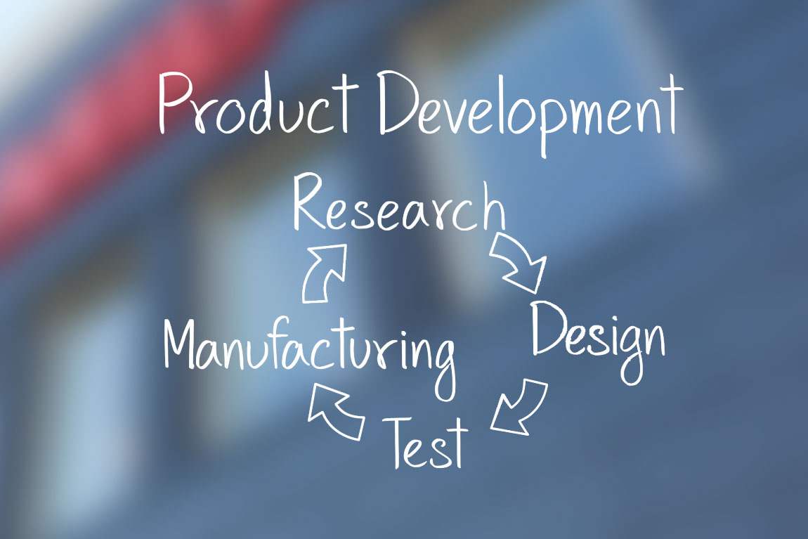 Steps in Mila product development